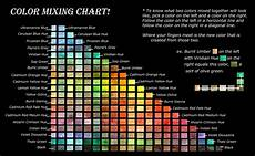 acrylic paint color mixing guide mixing acrylic paint colours chart search art projects pinterest color mixing