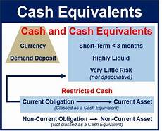 cash equivalents definition and meaning market business news