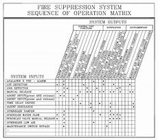 new fire alarm system wiring diagram pdf with images fire alarm fire alarm system alarm system