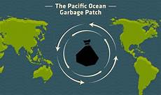 The Great Pacific Garage Patch by Plastic Soup News January 2015