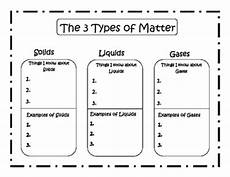 solids liquids gases 3 types of matter graphic organizer by in second