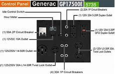generac gp17500e wiring diagram generac gp17500e 5735 review best 17 500 watt portable generator