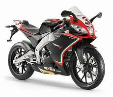 2013 aprilia rs4 125 replica review top speed