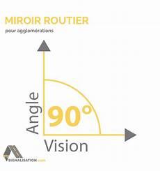 Miroir Rectangle 233 Conomique 224 Partir De 138 90 Ht