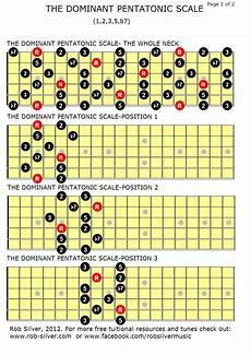 what is pentatonic scale guitar rob silver the dominant pentatonic scale