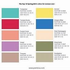 inter style tendances couleurs 2015 2016 2017