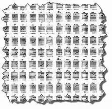 accordi chitarra lettere chitarra le lettere sugli accordi come si leggono