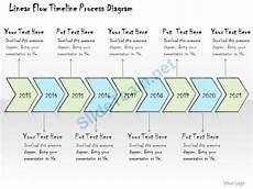 1113 Business Ppt Diagram Linear Flow Timeline Process