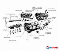 78  Images About Engine Diagram On Pinterest To Be Cars