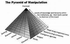 basic illuminati structure ahm phase v operation mara s the satanic pyramids