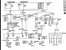91 gmc sonoma ignition wiring diagram bud 99 gmc jimmy 4x4 will not start when its cold snowing and 15 degrese here customer