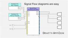 audio features in drafty plot signal flow and rack tools youtube