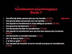 harcèlement psychologique le harc 232 lement psychologique le travail sens dessus