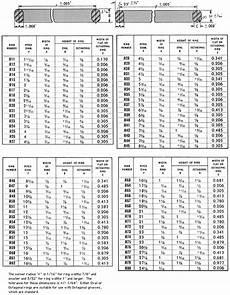 Hdpe Flange Bolt Chart Ansi Flange Bolt Chart Car Interior Design