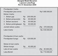 pengertian dan 4 jenis laporan keuangan