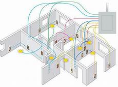 service provider of domestic wiring for appartment and houses cctv camera installation works