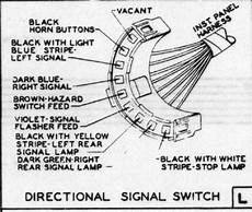 1967 chevelle column wiring diagram turn signal switch geralds 1958 cadillac eldorado seville 1967 cadillac 1967 cadillac