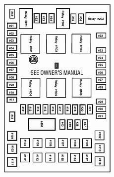 2006 ford truck fuse diagram 2006 f150 fuse box diagram