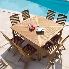 Prendre Soin De Sa Table En Teck Maison Jardin
