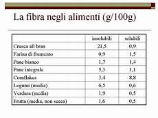 inran tabella composizione alimenti la fibra alimentare dott mauro basilico