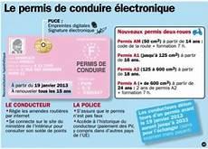 permis de conduire points restants les nouvelles r 232 gles du permis de conduire 2013