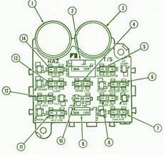 1986 Jeep Grand Wagoneer Fuse Box Diagram Circuit Wiring