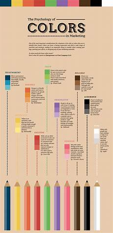 the psychology of color and your brand infographic