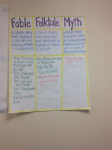tale lesson 3rd grade 15011 fable folktale myth anchor chart description of each with exles that the class reads