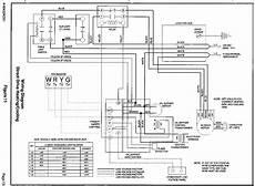 gas furnace wiring diagram 2wire bard gas furnace wiring wiring diagram database