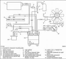 2006 freightliner m2 wiring diagram