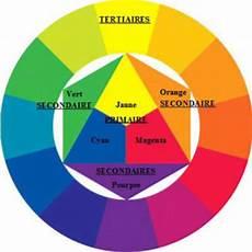 couleur complémentaire du vert 22413 couleurs oppos 233 es et compl 233 mentaires je ne suis pas parisienne