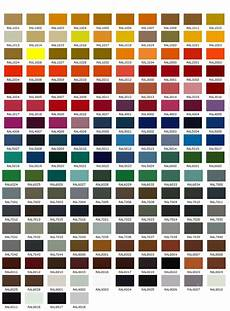 таблица цветов ral classic статьи