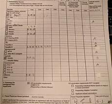 k 1 visa i 693 question adjustment of status green