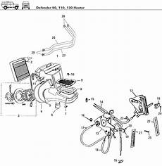 Defender Cooling Heater Rovers Land Rover