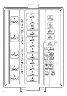2002 mustang fuse box diagram ford mustang 1999 2004 fuse box diagram auto genius