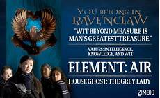 harry potter house test i took zimbio s harry potter house quiz and i belong in