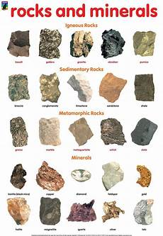 Minerals Of The World Chart Research Essay Gemstones Rocks And Minerals Rocks And