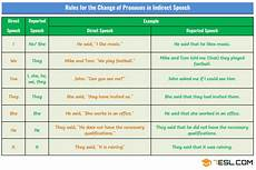 3 subject pronouns change in reported speech 1 7 e s l