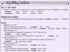 spelling rules worksheets pdf spelling rules chart worksheets printables