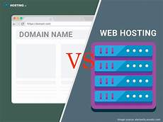 the difference between a domain name and web hosting hosting uk s official blog