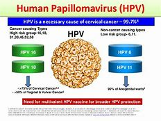 Non sexual causes hpv