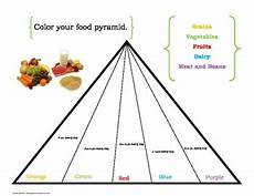 food pyramid worksheets and two bite club by nerissa