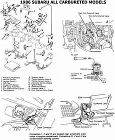 Subaru 1986 93 Diagramas Esquemas Ubic De Comp