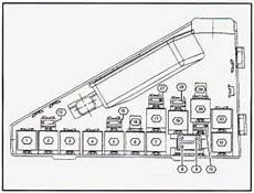 Cadillac Catera 1998 Fuse Box Diagram Carknowledge