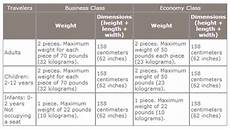 united airlines international carry baggage weight allowance