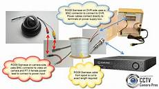 Cctv To Vga Wiring Diagram by Rg59 Siamese Coax Cable Wiring Guide For Analog Cctv