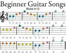 how to play guitar songs for beginners learn how to play guitar with don t fret productions guitar neck and fretboard maps