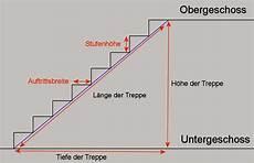 treppe berechnen treppenrechner mit formeln