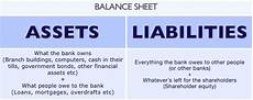 introduction to balance sheets positive money