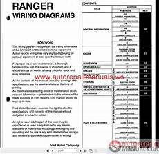 small engine repair manuals free download 2001 ford taurus parental controls ford ranger 2005 2010 service repair manual auto repair manual forum heavy equipment forums